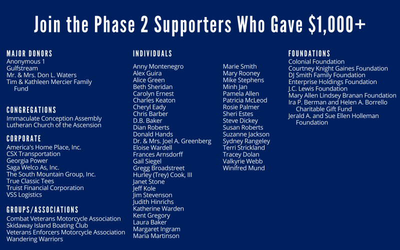 Phase 2 Donors $1,000+_16JAN21-min